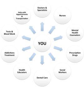 get-informed-improving-graphic2