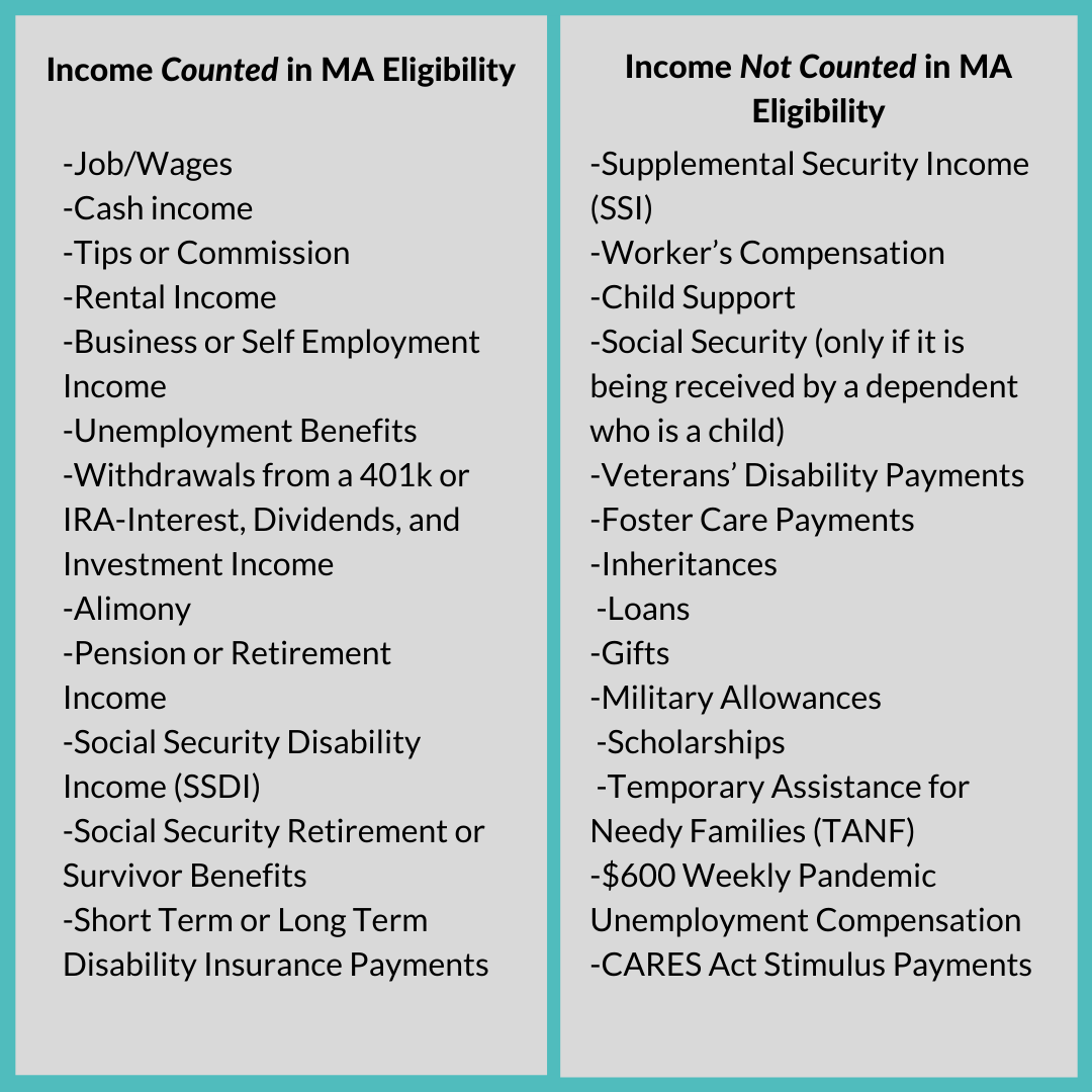What Counts as Income When You're Enrolling in Health Insurance ...